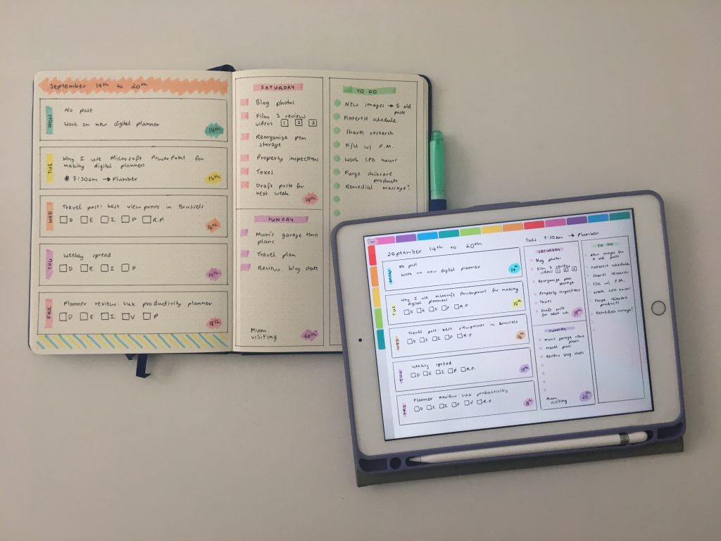 bullet journaling on paper versus digitally which is faster goodnotes stabilo boss pastel highlighters_35