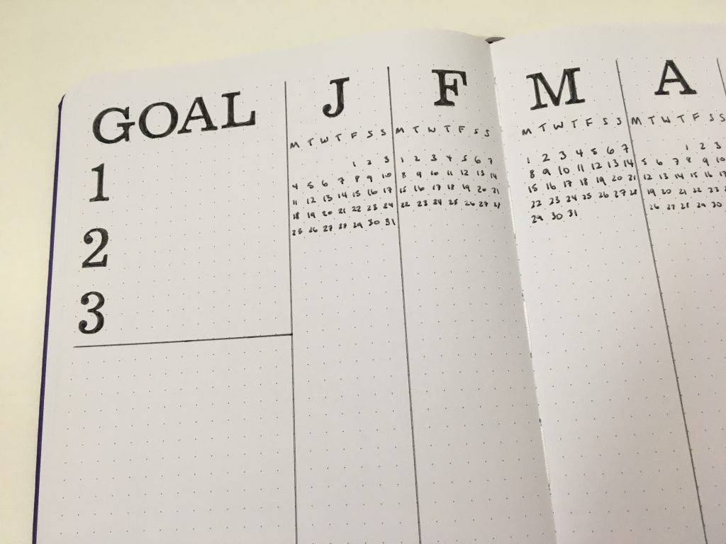 annual goal planning 6 monthly review goals check in dates at a glance bullet journal stencil
