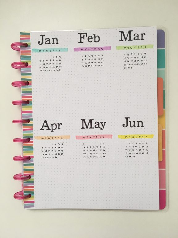 annual planning dates at a glance highlighters stencils simply quick minimalist happy planner mambi bullet journal bujo