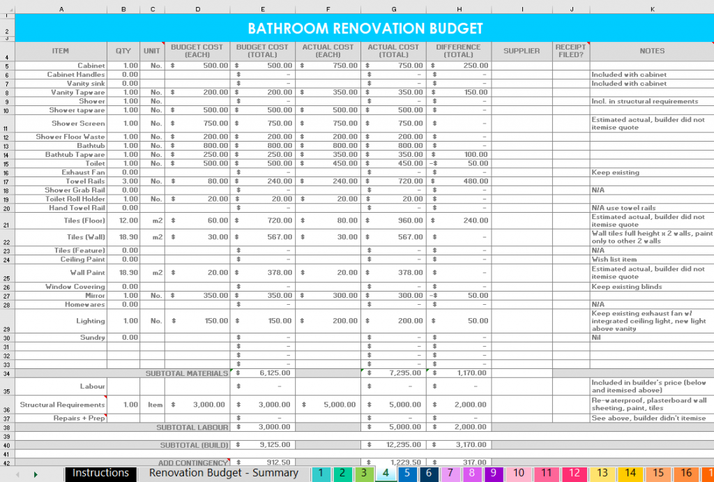 bathroom renovation budget tracker spreadsheet template itemised cost breakdown budget actual difference automatically calculates formula