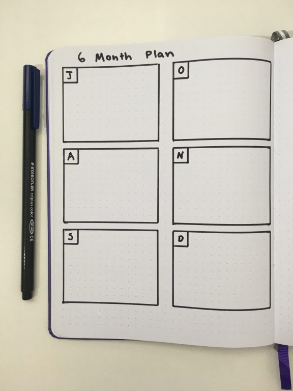 bullet journal 6 month plan page simple quick easy annual planning