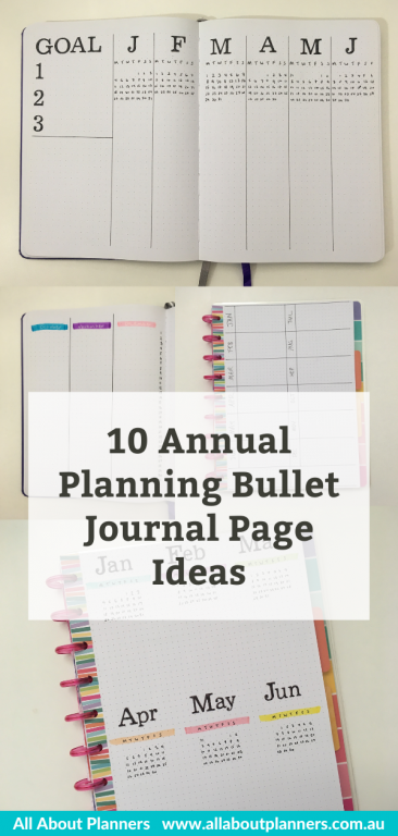 bullet journal annual planning page ideas layouts yearly overview dates at a glance monthly planning birthdays anniversaries