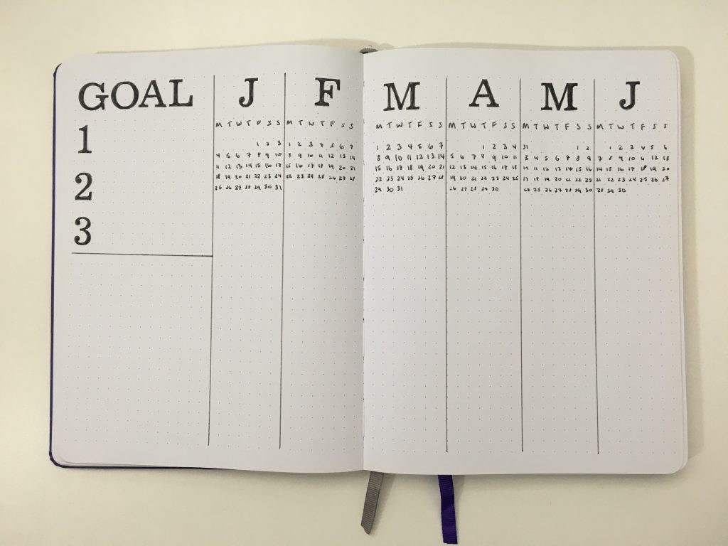 bullet journal yearly planner pages annual planning layout dates at a glance bujo simple minimalist quick and easy 6 monthly goals