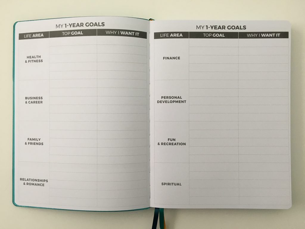 Clever fox pro weekly planner review affordable us letter page size functional layout goal planning bright white paper thick no ghosting video review_11