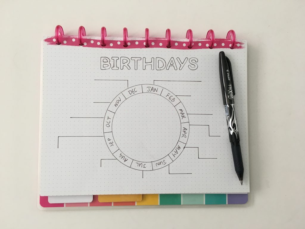 birthday tracker page for bullet journal ideas bujo minimalist quick simple easy circle maker helix amazon review