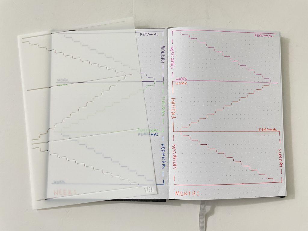 horizontal weekly spread sunny streak stencil amazon quick simple easy bujo bullet journal tools