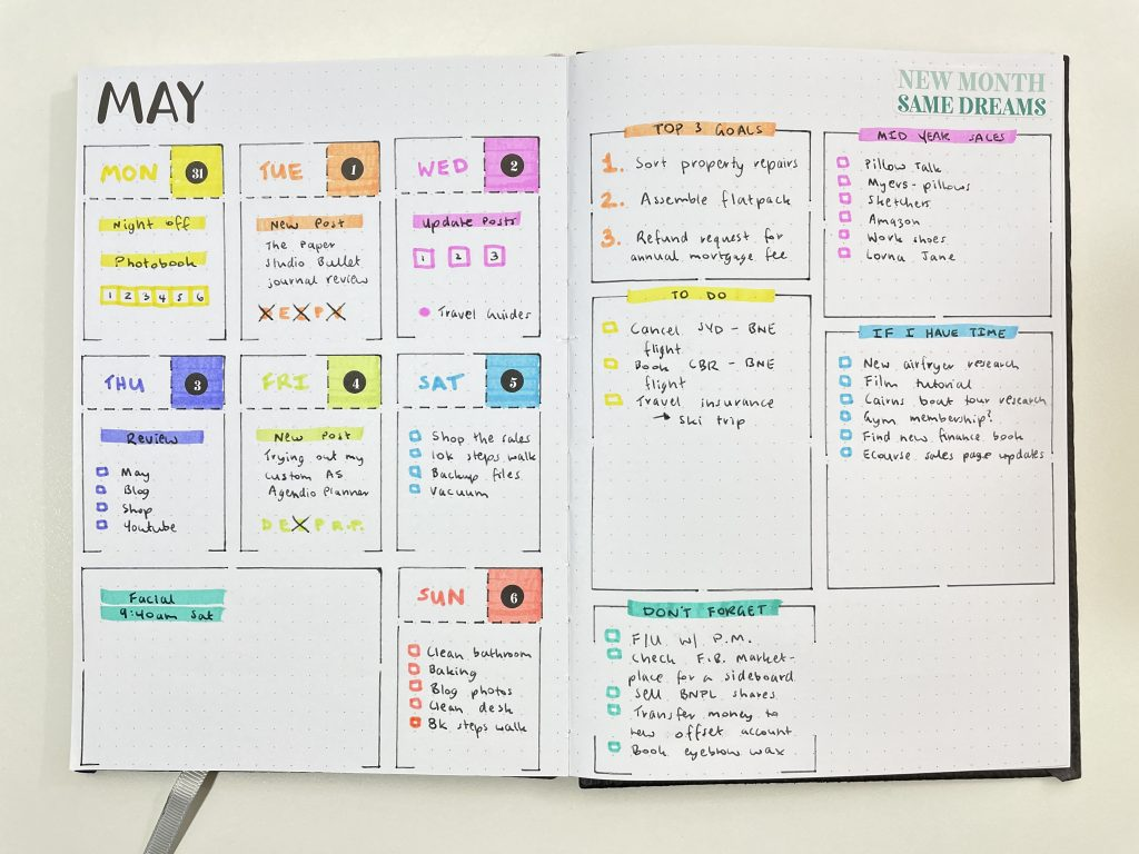 speedy stencils weekly spread colorful highlighters date dot stickers zebra mildliner rainbow categorised to do list 1 page weekly spread simple quick easy