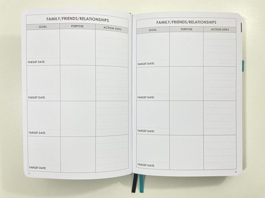wordsworth planner review goals annual planner overview goal purpose action steps minimalist horizontal layout lined unlined dot grid