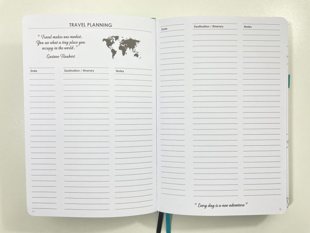 wordsworth planner review travel planning pages pros and cons dashboard weekly spread horizontal lined unlined dot grid monday week start