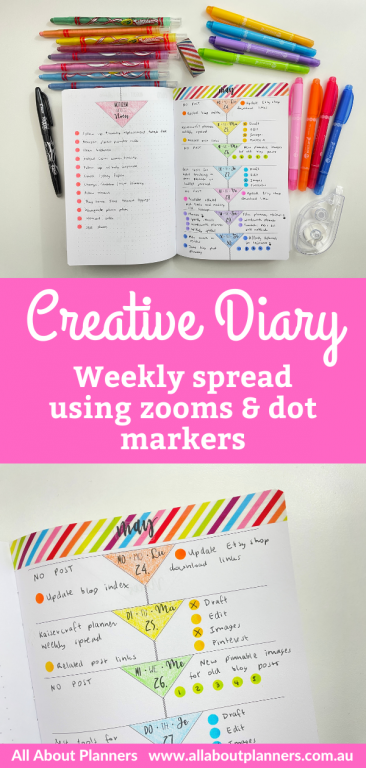 creative diary weekly spread rainbow simple quick easy bullet journal zooms dot markers washi tape