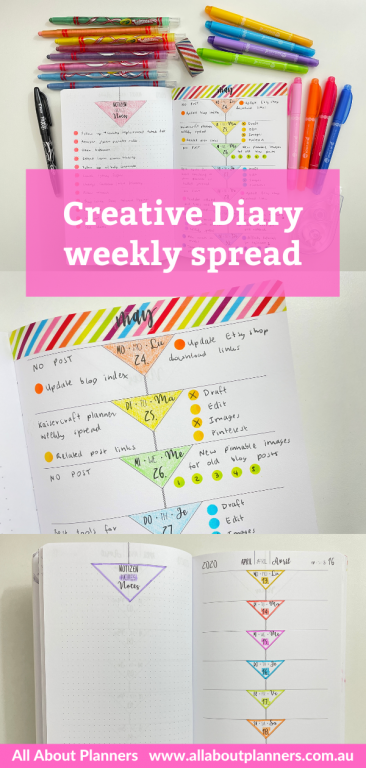 simple bullet journal weekly spread rainbow dot markers washi tape