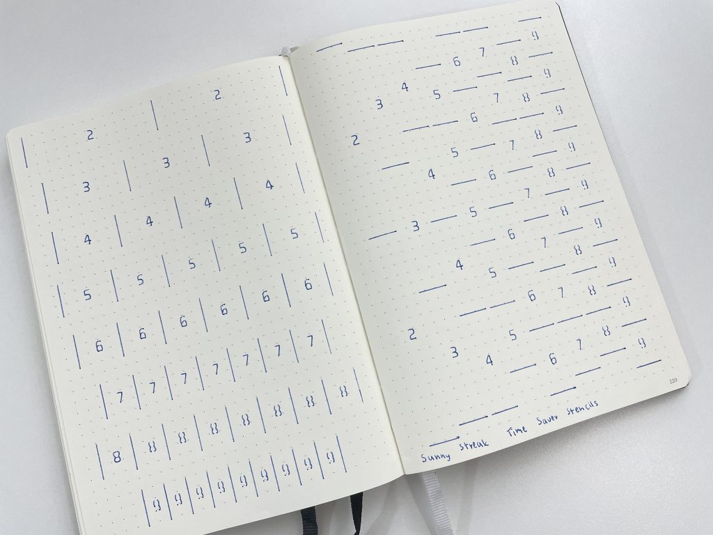 Sunny streak speedy stencils time saver row and column count helpful tools for bullet journaling useful best planning supplies